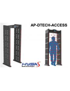 Dispositifs de contrôle d'accès